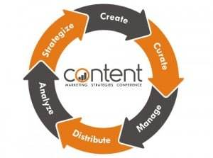 The Content Marketing Strategies Conference is Back – May 8th & 9th