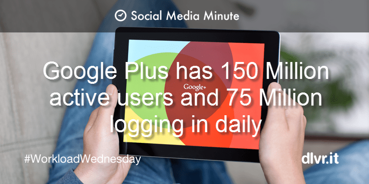 Google plus is not just another social media network — it is at the heart of all things Google.